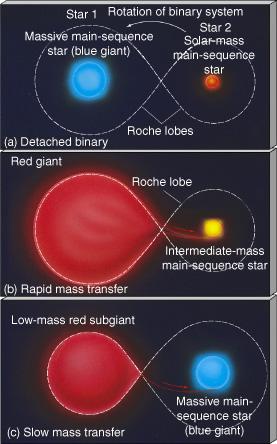 http://astronomy.nju.edu.cn/~lixd/GA/AT4/AT420/HTML/AT42006.htm