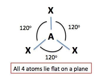 http://study.com/academy/lesson/trigonal-planar-structure-examples.html