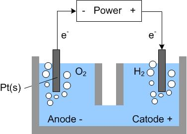 http://www.nebb.com/combined-hydrogen-and-power-production