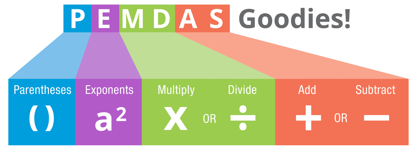 https://www.thecalculatorsite.com/articles/units/how-does-pemdas-work.php
