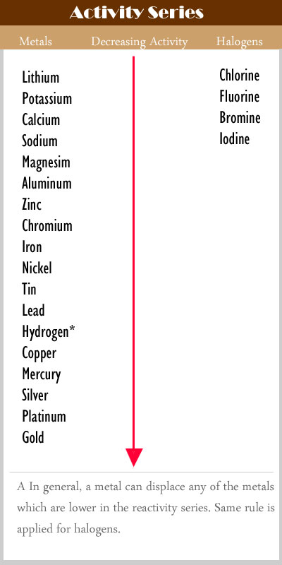 biochemhelp.com