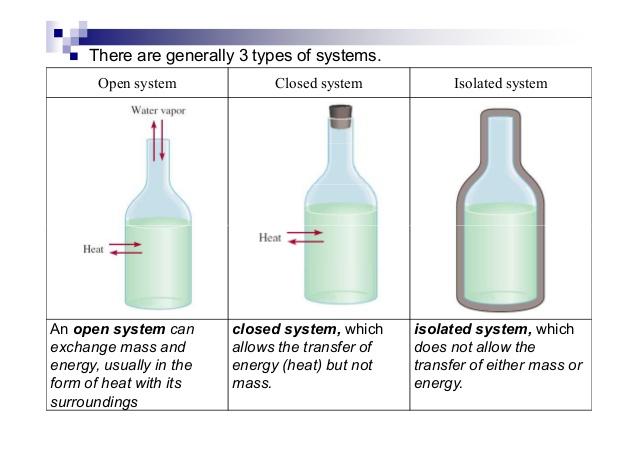 https://www.slideshare.net/Thivyaapriya/chemistry-form-6-semester-2