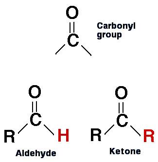 http://pixgood.com/aldehydes-and-ketones.html