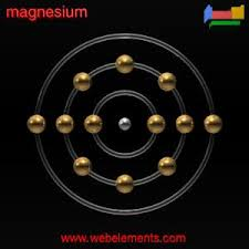 http://www.webelements.com/magnesium/atoms.html