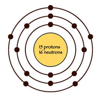 https://quatr.us/chemistry/phosphorus-atoms-elements-chemistry.htm