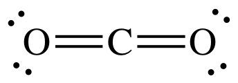 Lewis Diagram for Carbon Dioxide [1]