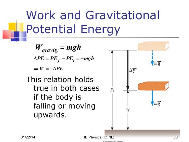 http://www.slideshare.net/nlahoud/work-energy-and-power-30286871