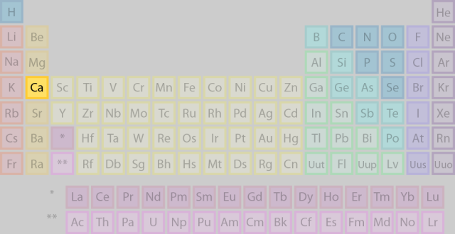 http://chemistry.about.com/od/calcium/ss/Where-Is-Calcium-Found-On-The-Periodic-Table.htm
