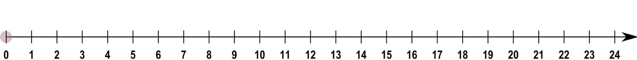 http://www.dadsworksheets.com/v1/Worksheets/Subtraction/More_Subtraction_Number_Line_V1.html