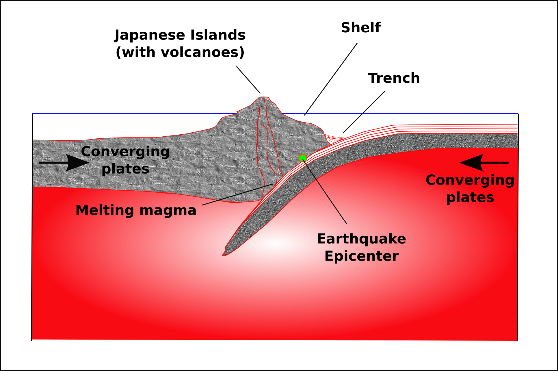 http://montessorimuddle.org/2011/03/11/plate-tectonics-and-the-earthquake-in-japan/