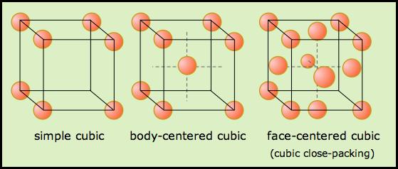 chemwiki.ucdavis.edu/Textbook_Maps/General_Chemistry_Textbook_Maps
