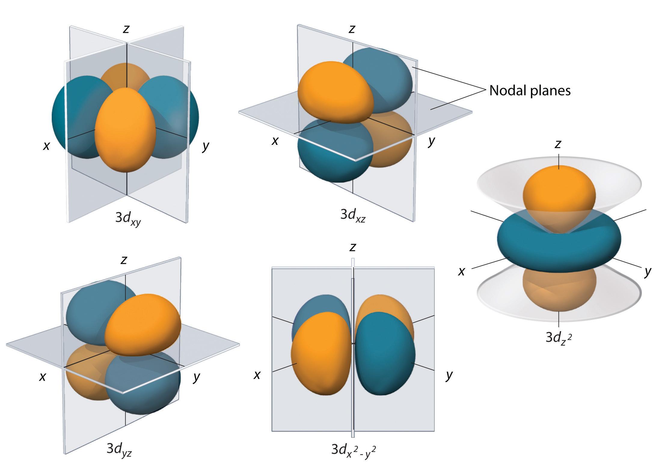 https://chem.libretexts.org/Textbook_Maps/General_Chemistry_Textbook_Maps