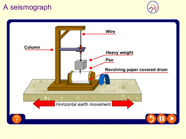 What is a seismograph? | Socratic