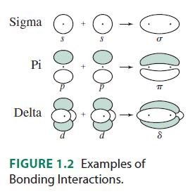 Inorganic Chemistry, Miessler et al., pg. 2
