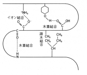 http://受験理系特化プログラム.xyz/polymer/a-herix-b-sheet