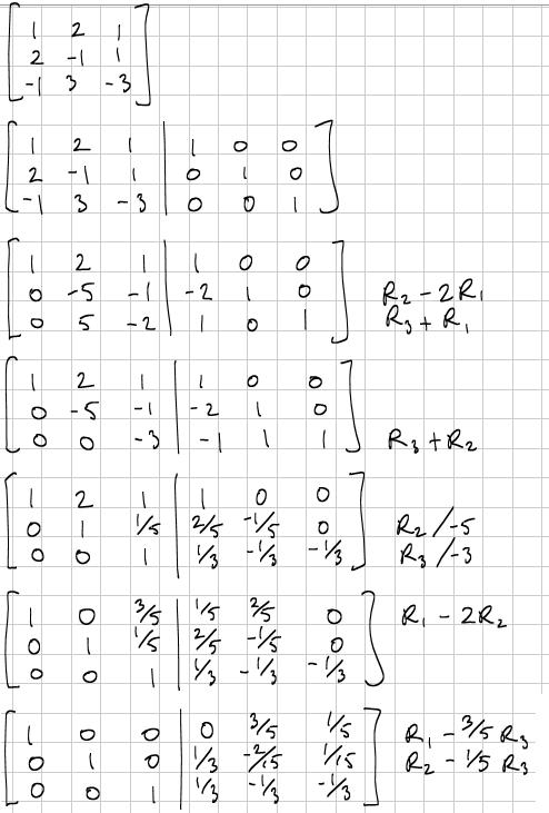 Identity matrix with inverse matrix