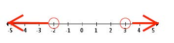 my number line 2