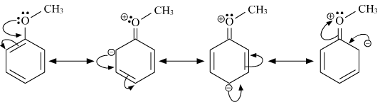http://www.meritnation.com/ask-answer/question/resonance-structure-for-anisole/organic-chemistry-some-basic-principles-and-techniques/6722023
