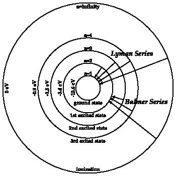 http://astro.unl.edu/