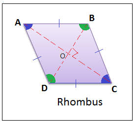 What Are All Of The Properties Of A Rhombus Socratic