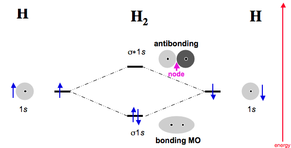 http://www.meta-synthesis.com/