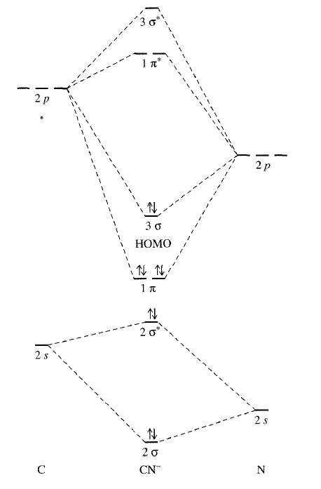 Química inorgánica, Miessler et al. Ch. 10.3.4, Figura 10.9