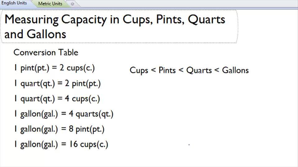 https://www.ck12.org/measurement/convert-between-ounces-cups-pints-quarts-and-gallons/enrichment/Measuring-capacity-in-Cups-Pints-Quarts-and-Gallons-Overview/