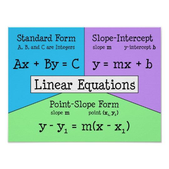 https://www.zazzle.com/linear_equations_slope_formulas_poster-228591586314351058