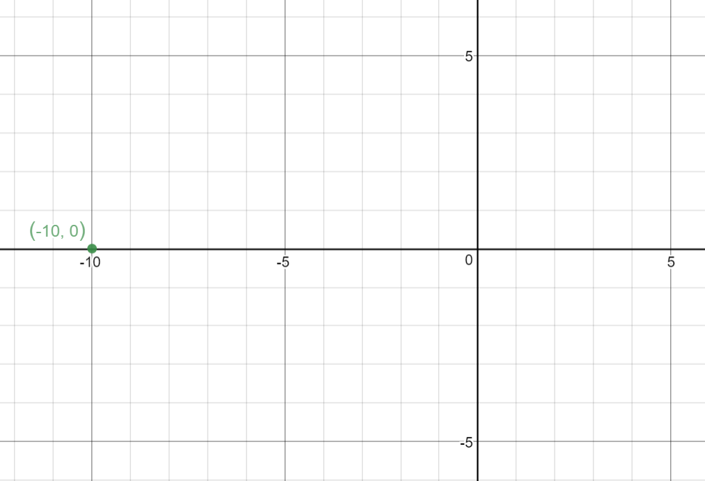 desmos.com/calculator