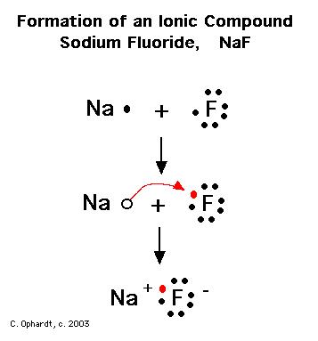http://sodiumfluoride.weebly.com/structure--type.html
