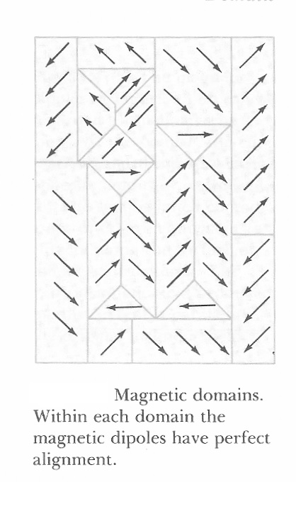 H. C. Ohanian, Physics. 2nd ed. London, WW Norton & Co. 1988