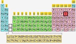 http://www.knowledgedoor.com/2/elements_handbook/sulfur.html