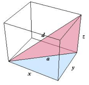 http://demonstrations.wolfram.com/PythagoreanTheorem3D/