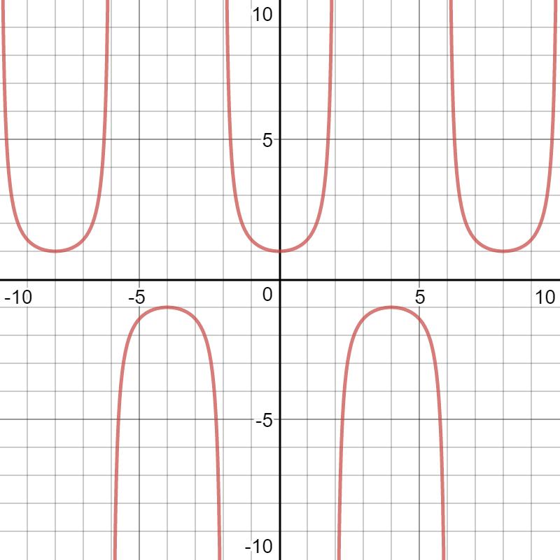 www.desmos.com/calculator