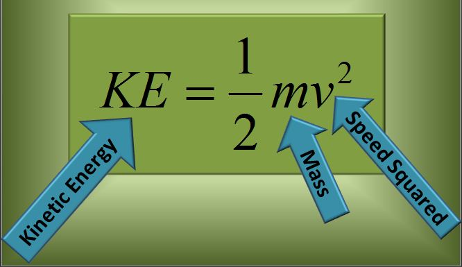 http://msclantonsphysicalsciencepage.weebly.com/a-formula-for-kinetic-energy.html