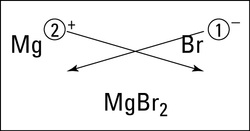 http://mcclearyeocchemreview.weebly.com/reporting-category-3-bonding-and-chemical-reactions.html