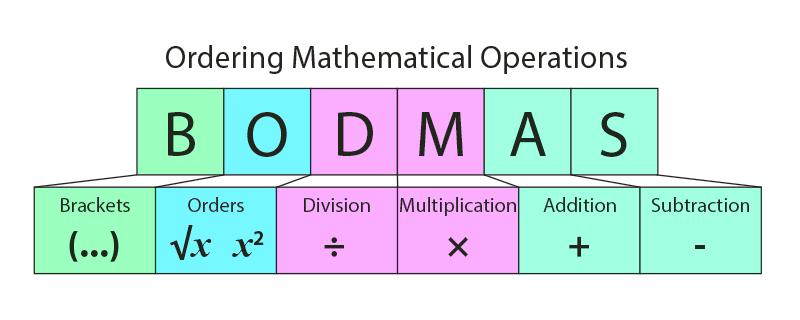 https://byjus.com/free-gmat-prep/gmat-maths-pemdas-pedmas-bodmas-rules/