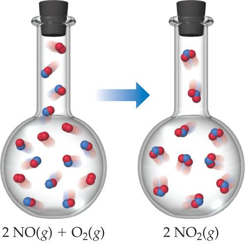 http://www.chegg.com/homework-help/questions-and-answers/entropy-decreases-g-oxidized-o2-g-no2-g--major-factor-leads-decrease-entropy-reaction-show-q6986757