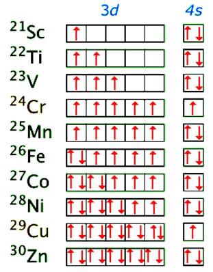 http://www.cefns.nau.edu/geology/naml/Meteorite/Book-GlossaryA.html