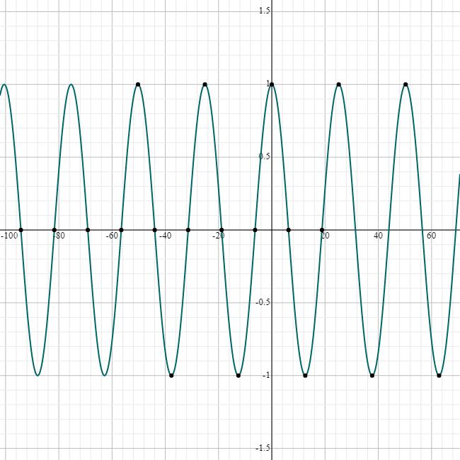 https://www.symbolab.com/solver/function-periodicity-calculator/periodicity%20f%5Cleft(x%5Cright)%3Dcos%20%5Cleft(-%5Cfrac%7Bx%7D%7B4%7D%5Cright)