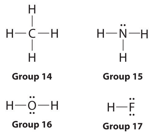 https://chem.libretexts.org/Textbook_Maps/General_Chemistry_Textbook_Maps/Map%3A_General_Chemistry_(Petrucci_et_al.)/10%3A_Chemical_Bonding_I%3A_Basic_Concepts/10.4%3A_Writing_Lewis_Structures