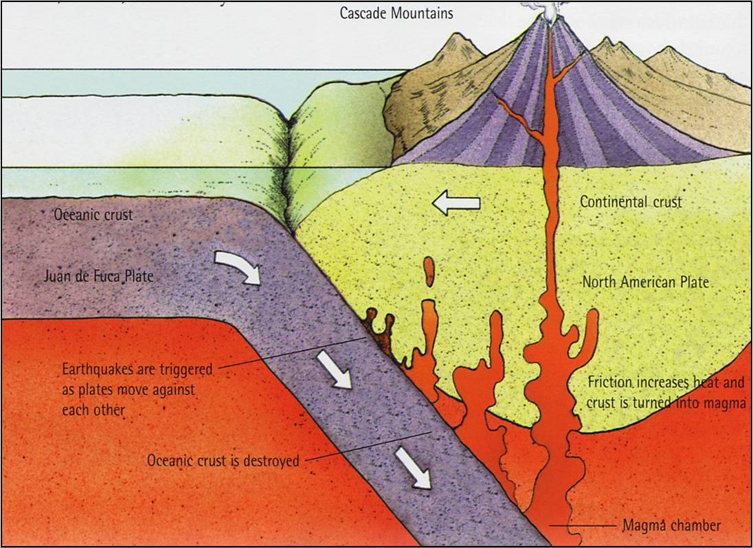 http://worldlywise.pbworks.com/w/page/25833576/Unit%202%20Section%20B%20-%20Causes%20and%20effects%20of%20volcanoes%20and%20responses%20to%20them