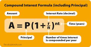 https://www.thecalculatorsite.com/articles/finance/compound-interest-formula.php