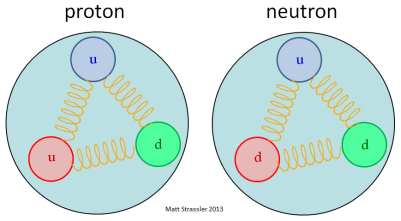 Image courtesy of the trapped electron