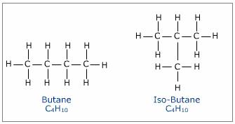 http://www.meritnation.com/ask-answer/question/draw-3-structural-isomers-butane-plzz-help/carbon-and-its-compounds/1828050