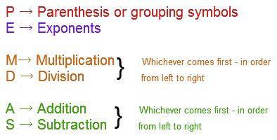 http://www.mathcaptain.com/number-sense/variable-expression.html