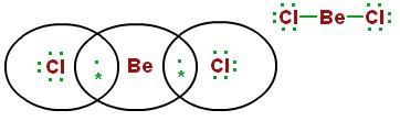 http://chemistry.tutorvista.com/inorganic-chemistry/octet-rule.html