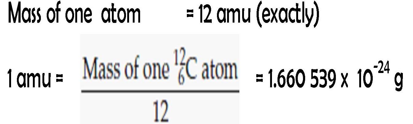 http://wwwaboutmole.blogspot.ro/2012/01/2-mole-and-mass.html