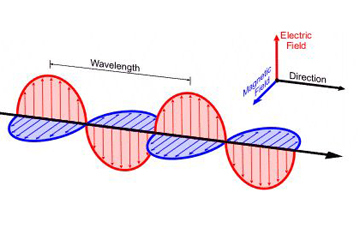 https://www.researchgate.net/post/How_electromagnetic_fields_are_generated