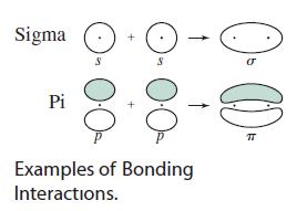 Inorganic Chemistry, Miessler et al.